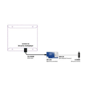 Nexmosphere Bundle Anwesenheitserkennung XB-N01UN