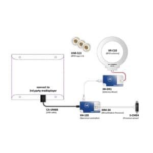 Nexmosphere Bundle Platzieren & Lernen XB-N02UN