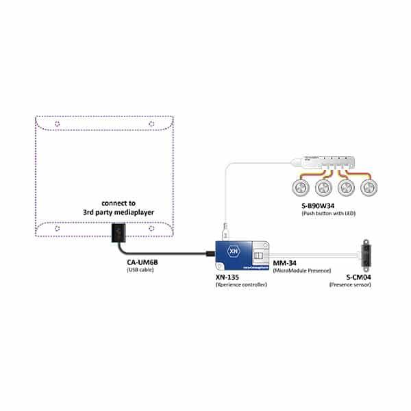 Nexmosphere Bundle Drucktaste & Präsenz XB-N04UN