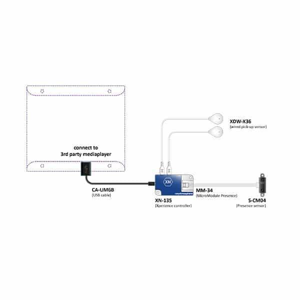 Nexmosphere Bundle Pickup & Anwesenheit XB-N05UN